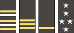 Grades militaire